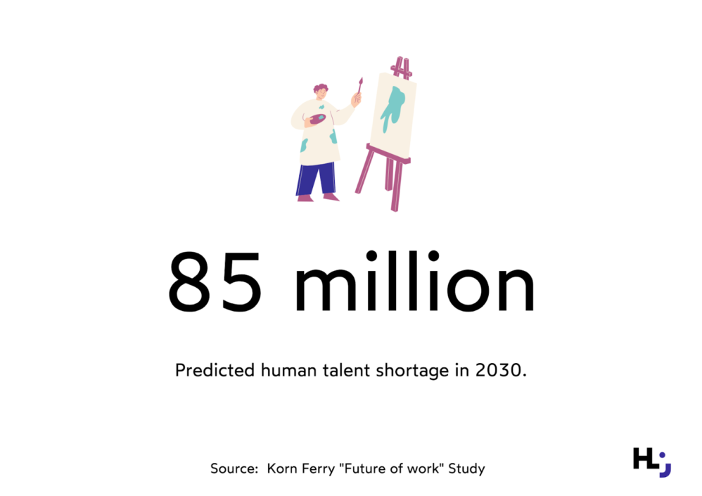 Talent shortage in 2030