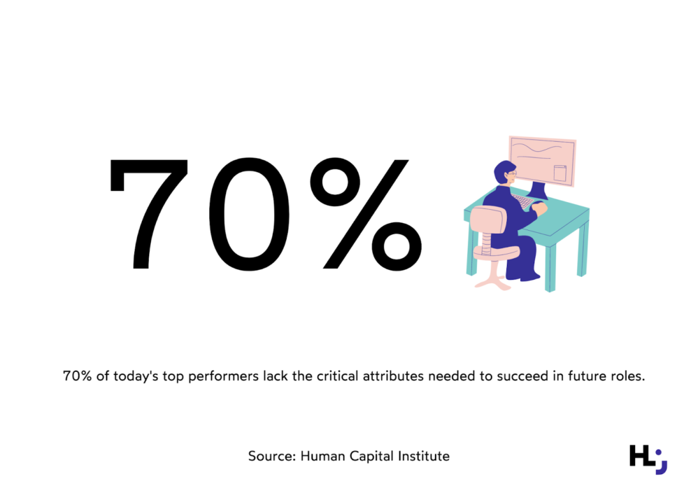 70% of top performers lack the critical skills needed to succeed in future roles.
