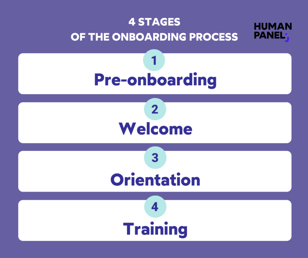 Four stages of the onboarding process