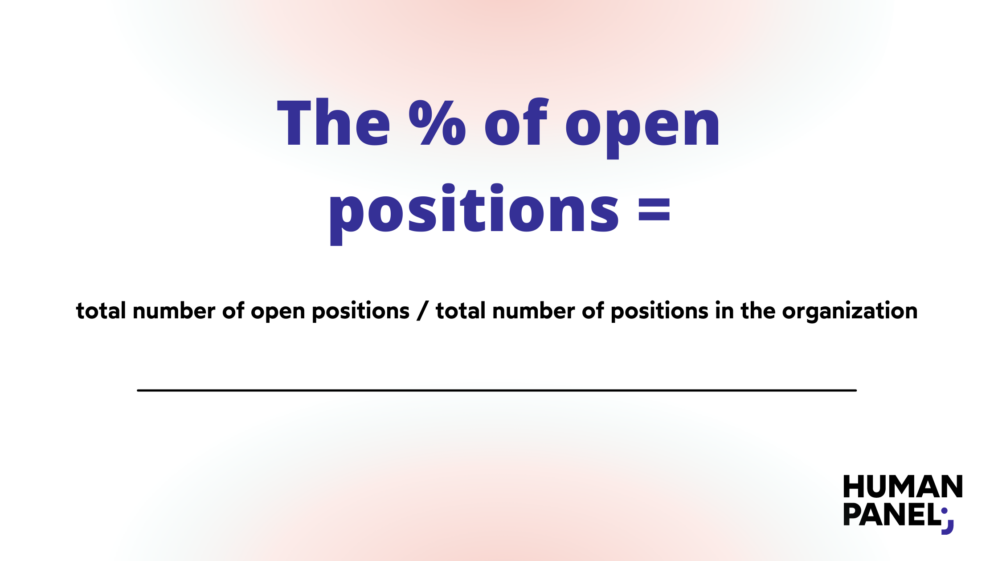 HR metrics: The number of open positions Human Panel