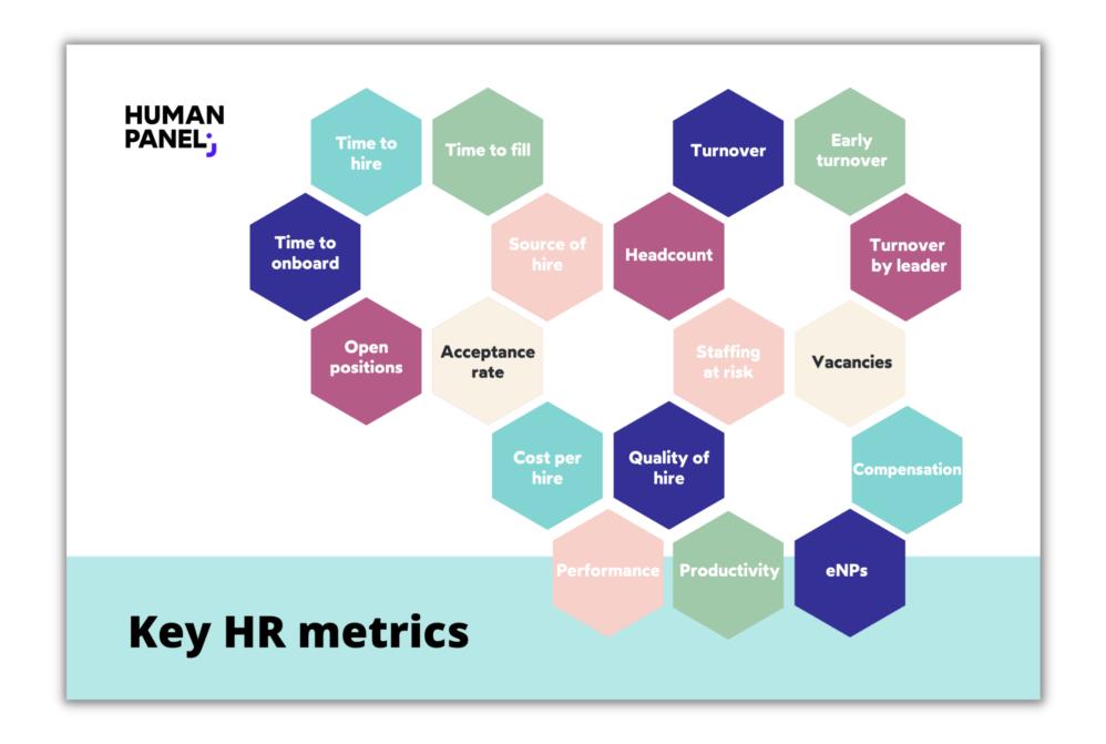 Human Panel key HR metrics
