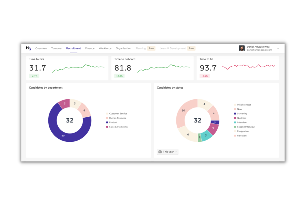 Time to hire, time to fill, and time to onboard seen on Human Panel people analytics platform.